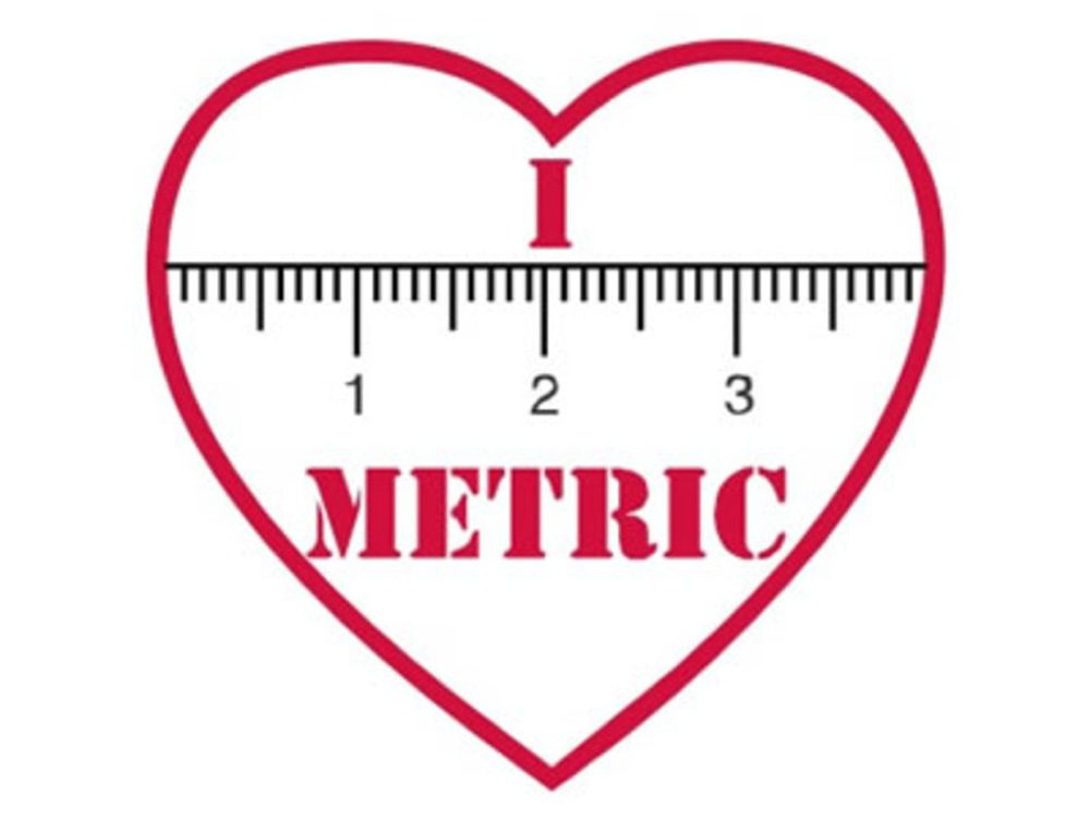 National Metric Day