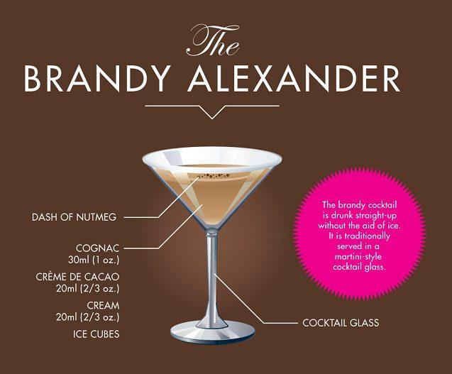Brandy Alexander Day